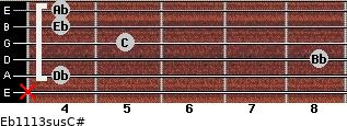Eb11/13sus/C# for guitar on frets x, 4, 8, 5, 4, 4