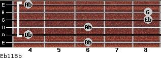 Eb11/Bb for guitar on frets 6, 4, 6, 8, 8, 4