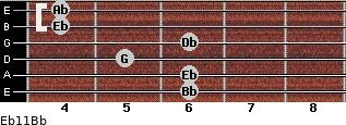 Eb11/Bb for guitar on frets 6, 6, 5, 6, 4, 4