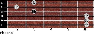 Eb11/Bb for guitar on frets 6, 6, 6, 3, 2, 3