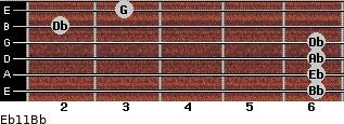 Eb11/Bb for guitar on frets 6, 6, 6, 6, 2, 3