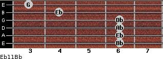 Eb11/Bb for guitar on frets 6, 6, 6, 6, 4, 3