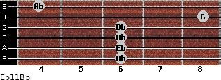 Eb11/Bb for guitar on frets 6, 6, 6, 6, 8, 4