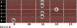 Eb11/C# for guitar on frets 9, 11, 11, 12, 11, 11