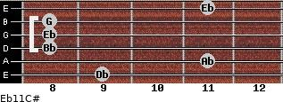 Eb11/C# for guitar on frets 9, 11, 8, 8, 8, 11