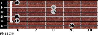 Eb11/C# for guitar on frets 9, 6, 6, 8, 8, 6