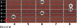 Eb11/C# for guitar on frets x, 4, 6, 8, 8, 6