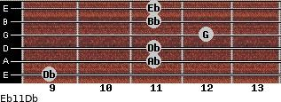 Eb11/Db for guitar on frets 9, 11, 11, 12, 11, 11