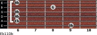 Eb11/Db for guitar on frets 9, 6, 6, 6, 8, 6