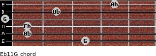 Eb11/G for guitar on frets 3, 1, 1, 0, 2, 4