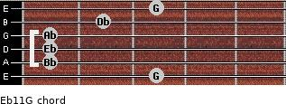 Eb11/G for guitar on frets 3, 1, 1, 1, 2, 3