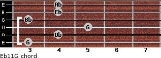 Eb11/G for guitar on frets 3, 4, 5, 3, 4, 4
