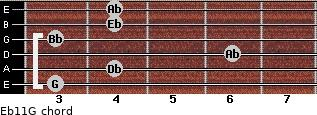 Eb11/G for guitar on frets 3, 4, 6, 3, 4, 4