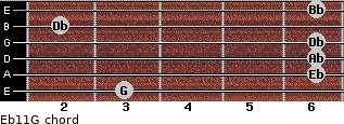 Eb11/G for guitar on frets 3, 6, 6, 6, 2, 6
