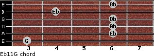 Eb11/G for guitar on frets 3, 6, 6, 6, 4, 6