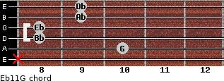 Eb11/G for guitar on frets x, 10, 8, 8, 9, 9