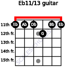 Eb11/13 for guitar on frets 11, 11, 11, 12, 11, 11