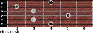 Eb11/13/Ab for guitar on frets 4, 3, 5, 3, 2, 4