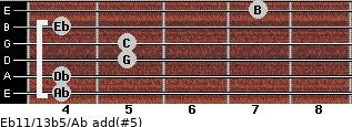 Eb11/13b5/Ab add(#5) guitar chord