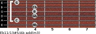 Eb11/13#5/Ab add(m3) guitar chord