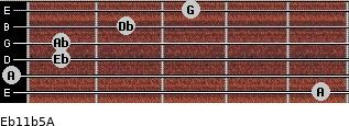 Eb11b5/A for guitar on frets 5, 0, 1, 1, 2, 3