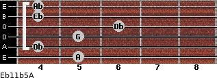 Eb11b5/A for guitar on frets 5, 4, 5, 6, 4, 4