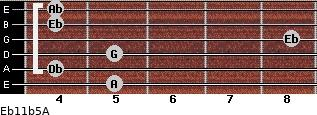 Eb11b5/A for guitar on frets 5, 4, 5, 8, 4, 4