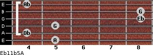 Eb11b5/A for guitar on frets 5, 4, 5, 8, 8, 4