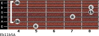 Eb11b5/A for guitar on frets 5, 4, 7, 8, 8, 4