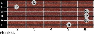 Eb11b5/A for guitar on frets 5, 6, 6, 6, 2, 3