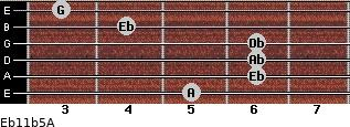 Eb11b5/A for guitar on frets 5, 6, 6, 6, 4, 3