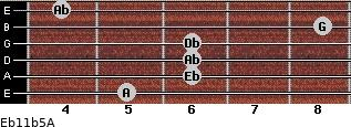 Eb11b5/A for guitar on frets 5, 6, 6, 6, 8, 4