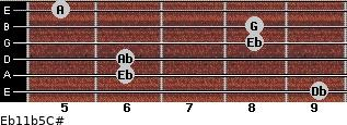 Eb11b5/C# for guitar on frets 9, 6, 6, 8, 8, 5