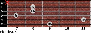 Eb11b5/Db for guitar on frets 9, 11, 7, 8, 8, x