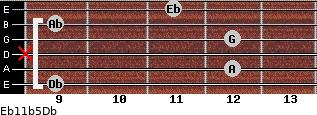 Eb11b5/Db for guitar on frets 9, 12, x, 12, 9, 11