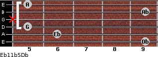 Eb11b5/Db for guitar on frets 9, 6, 5, x, 9, 5