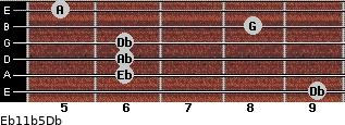 Eb11b5/Db for guitar on frets 9, 6, 6, 6, 8, 5