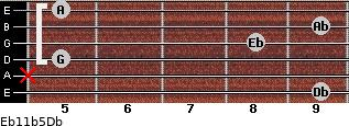Eb11b5/Db for guitar on frets 9, x, 5, 8, 9, 5