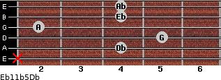 Eb11b5/Db for guitar on frets x, 4, 5, 2, 4, 4