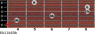 Eb11b5/Db for guitar on frets x, 4, 6, 8, 8, 5