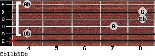 Eb11b5/Db for guitar on frets x, 4, 7, 8, 8, 4