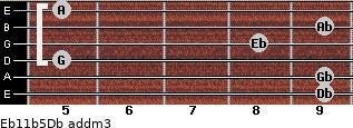 Eb11b5/Db add(m3) guitar chord