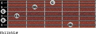 Eb11b5/G# for guitar on frets 4, 0, 1, 0, 2, 3