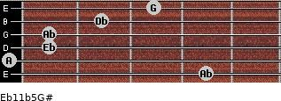 Eb11b5/G# for guitar on frets 4, 0, 1, 1, 2, 3