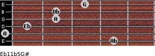 Eb11b5/G# for guitar on frets 4, 0, 1, 2, 2, 3