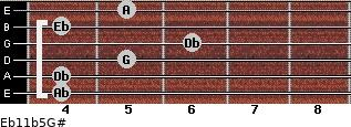 Eb11b5/G# for guitar on frets 4, 4, 5, 6, 4, 5
