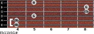 Eb11b5/G# for guitar on frets 4, 4, 5, 8, 8, 5