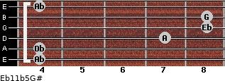 Eb11b5/G# for guitar on frets 4, 4, 7, 8, 8, 4