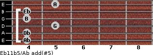 Eb11b5/Ab add(#5) guitar chord