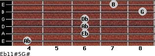 Eb11#5/G# for guitar on frets 4, 6, 6, 6, 8, 7